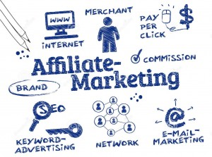 26th January DFC Affiliate marketing