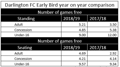year-on-year-comparison